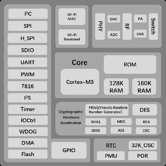 结构图1.png